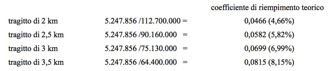 Trc: introiti tariffari e costi di esercizio, ecco cosa ci attende