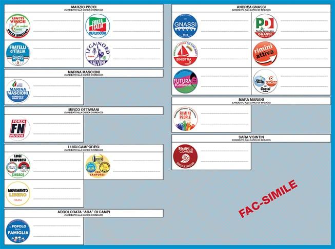 Affluenza elezioni, Rimini la più bassa in regione e sotto la media nazionale