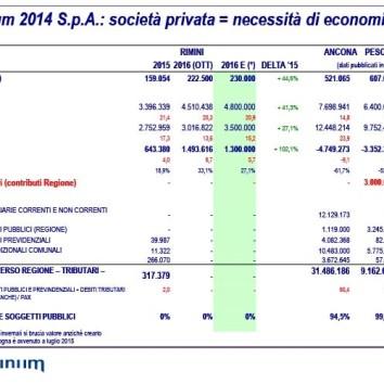 AIRIMINUM_ECONOMICS-min